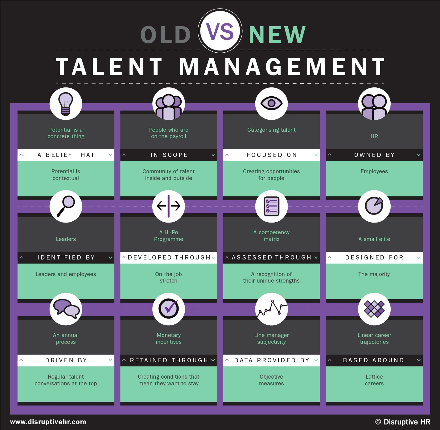 Disruptive HR Old vs New Talent Management.jpg