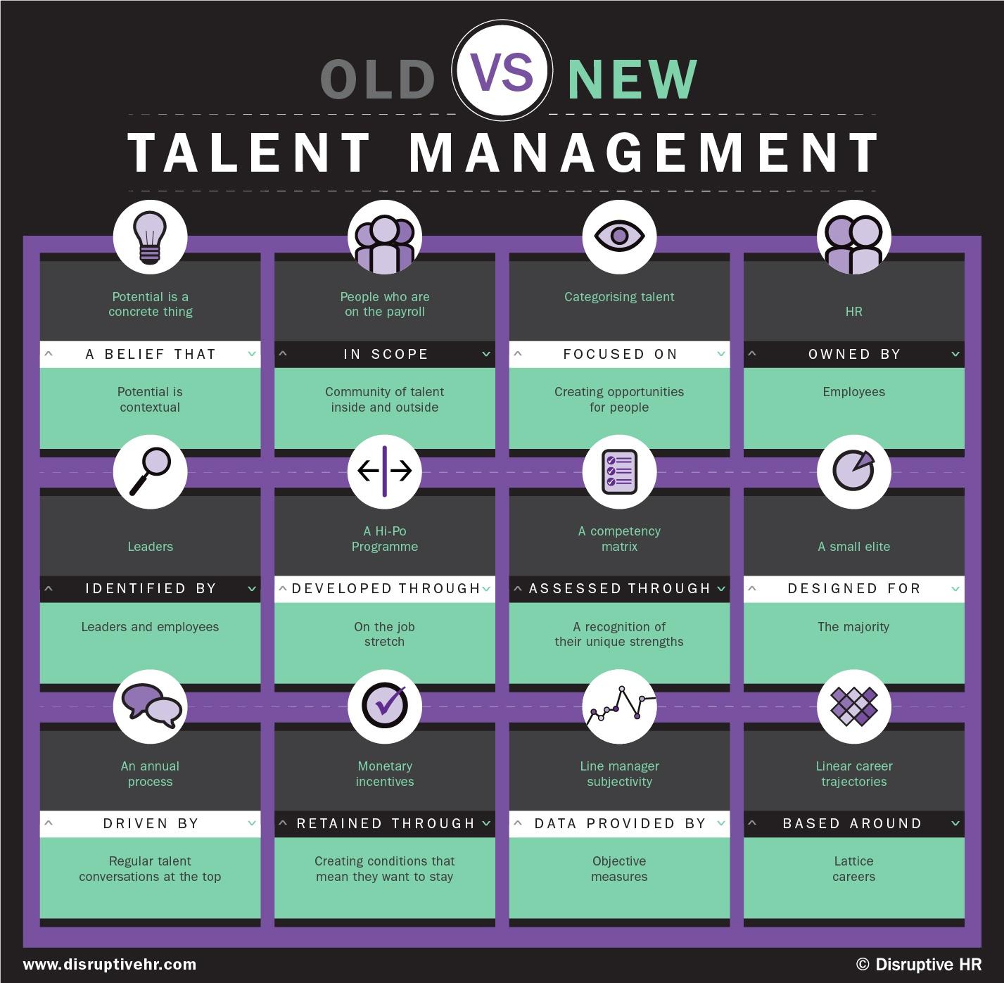 Disruptive HR Old vs New Talent Management.jpg